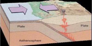 magma-bumi1