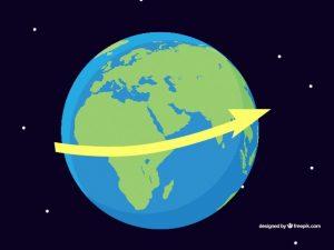 bumi berputar